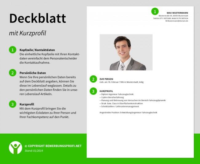 Deckblatt Bewerbung Kurzprofil