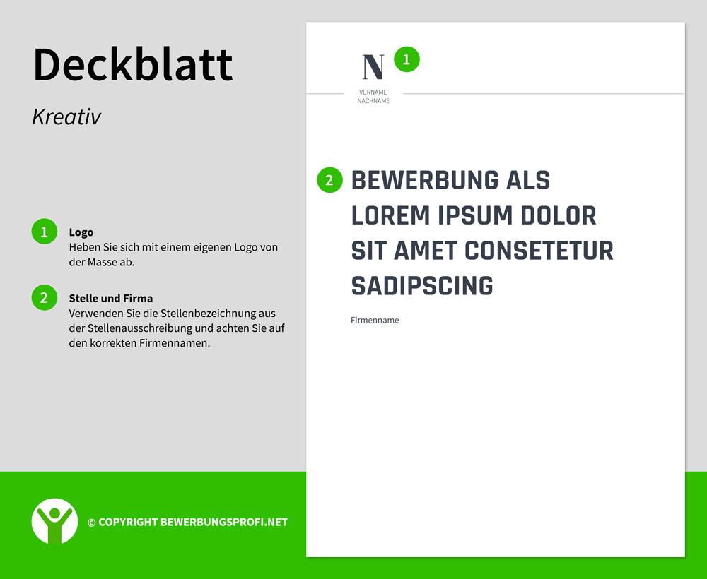 Deckblatt-Bewerbung: Muster und Hintergrundwissen, BEWERBUNGSPROFI.NET
